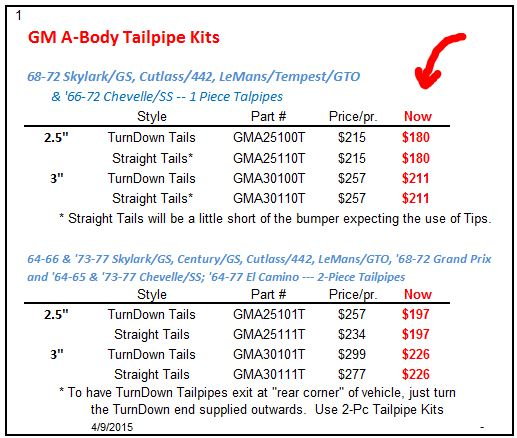 Torque tech 3 inch tailpipes A-Body_Tailpipe_Kits__2015_04_09